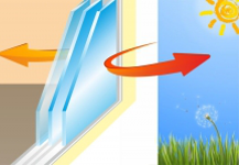 vetri-termici Confort